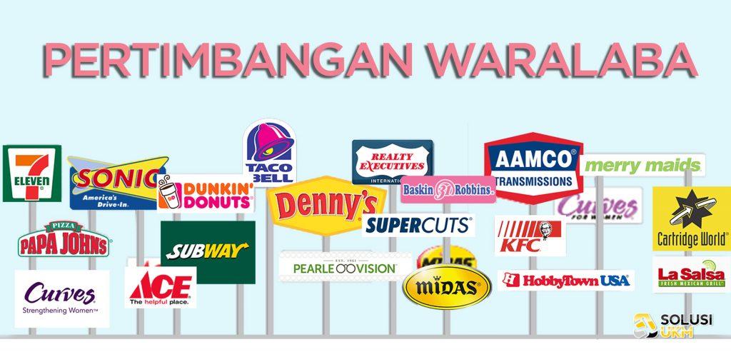 bisnis franchise di dunia