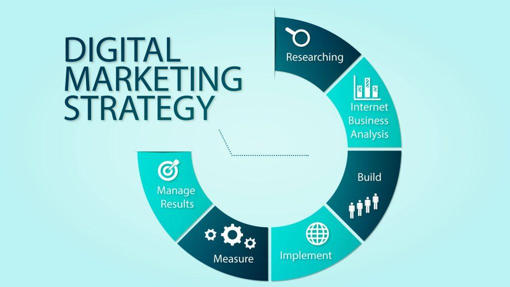 digital marketing strategi