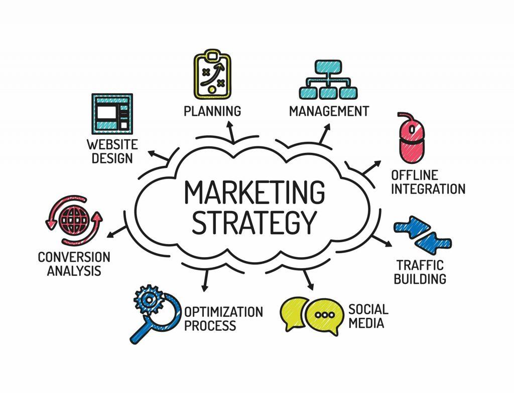 marketing plan strategi