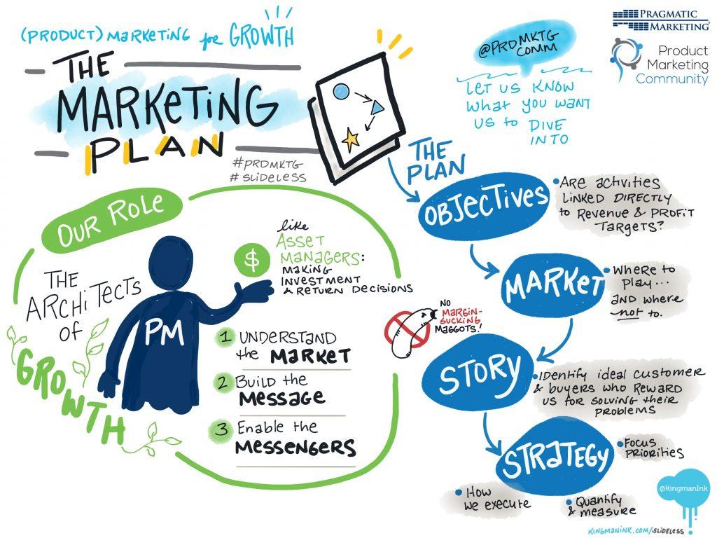 Bingung Membuat Marketing Plan Yuk Gunakan Template Ini
