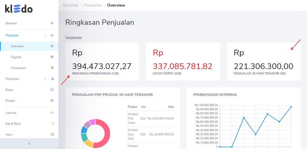 Detail tagihan pada Overview Penjualan Kledo