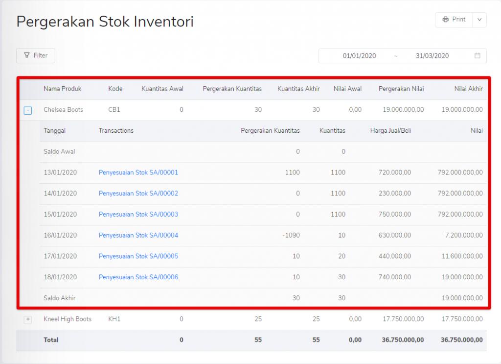 Detil transaksi pergerakan stok inventori Kledo