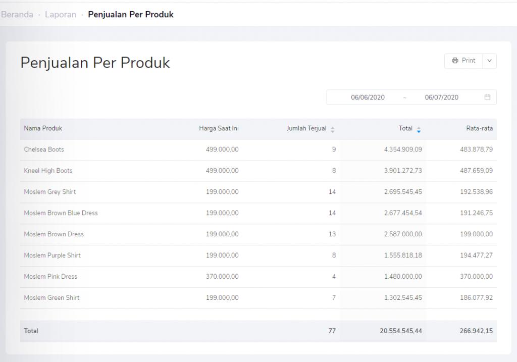 Laporan penjualan per produk